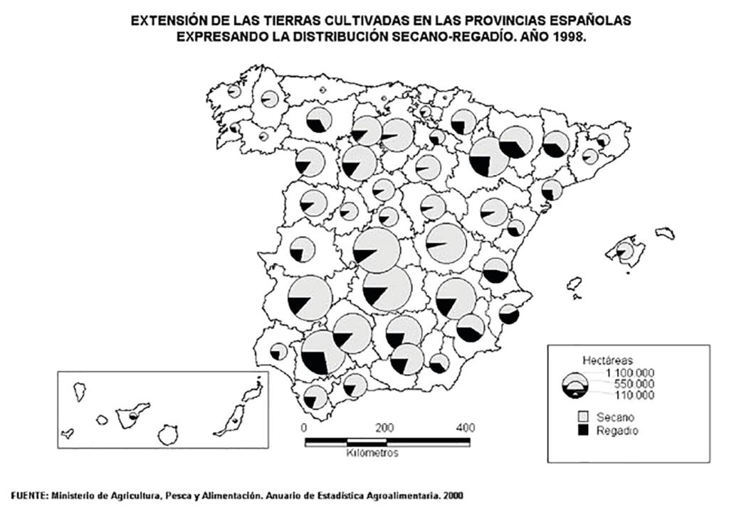 Extensión de las tierras cultivadas