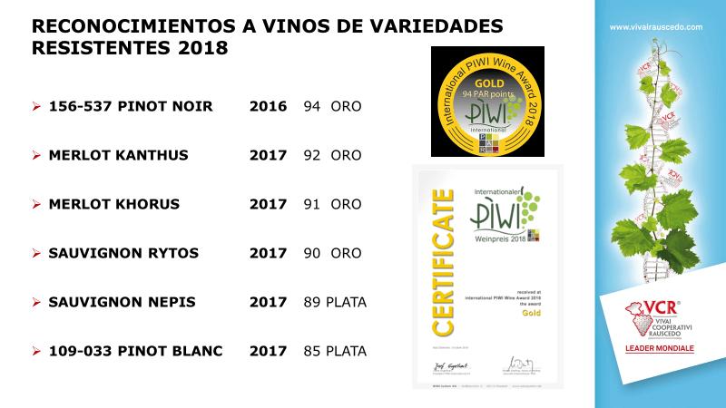 Premios obtenidos en 2018 por vinos procedentes de variedades resistentes